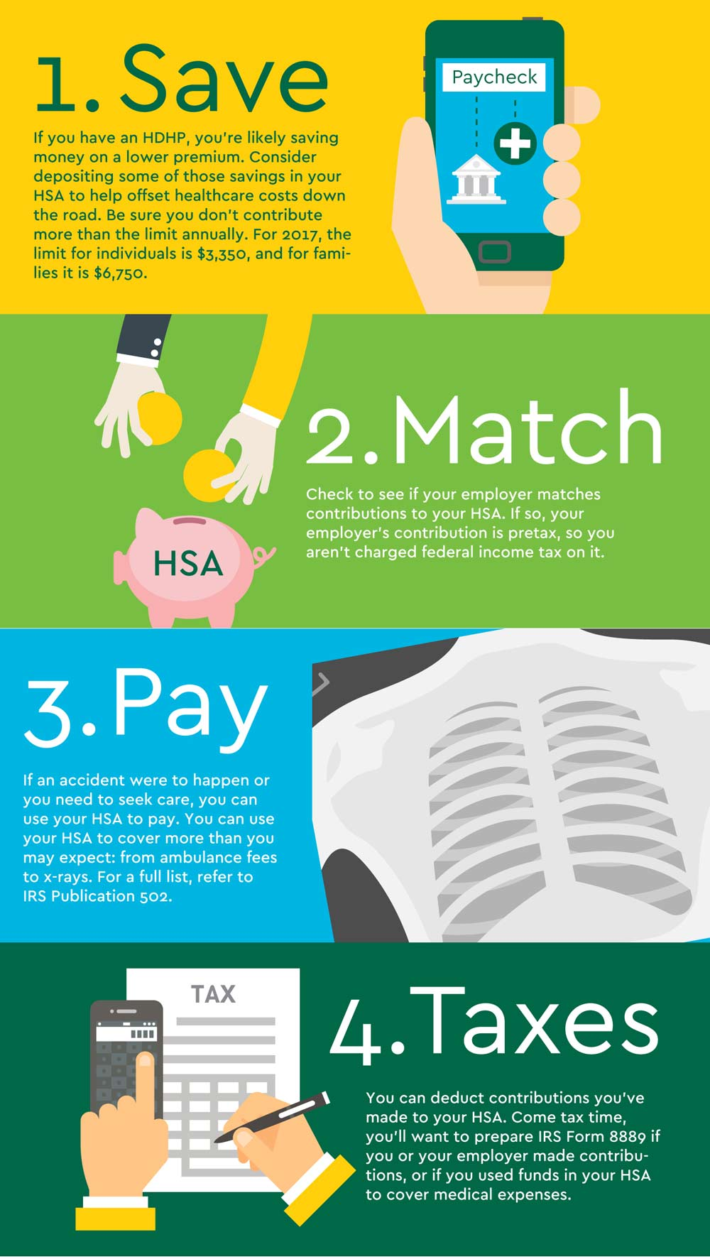 how to save money using a health savings account infographic