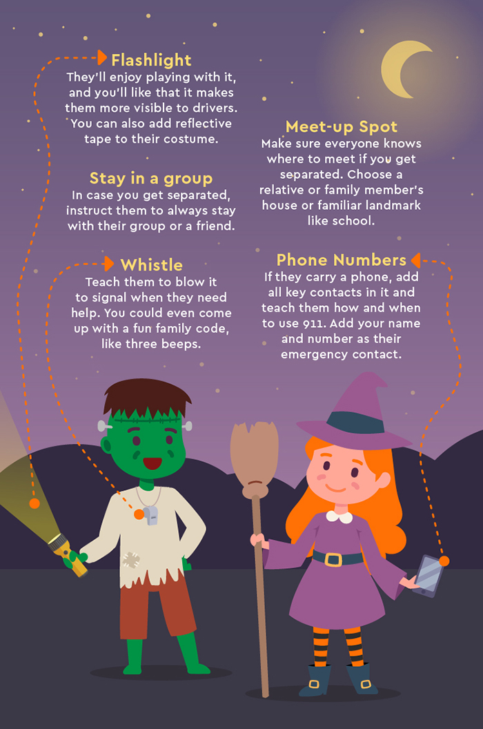 Trick or treating infographic