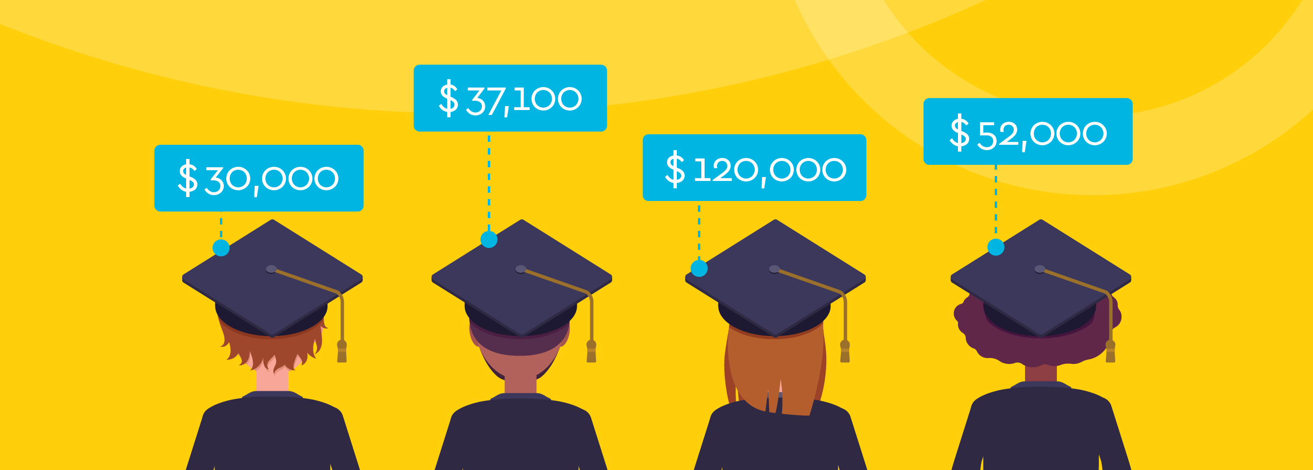 Student Loan Repayment Options | Commerce Bank