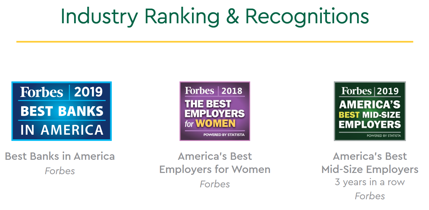 Industry Ranking & Recognitions. Forbes 2019 Best Banks in America, Forbes 2018 The Best Employers for women, Forbes 2019 America's Best Mid-Size Employers.