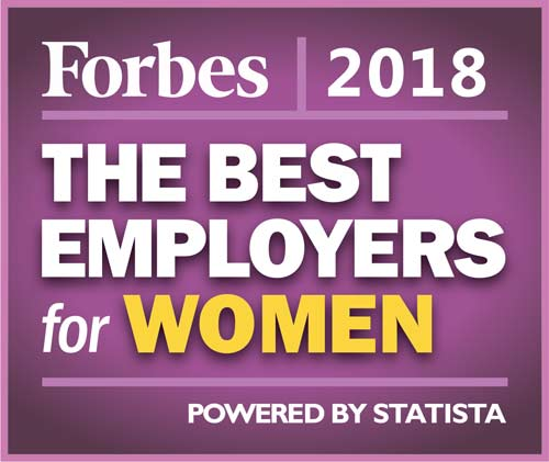 Forbes 2018, The best employers for women, powered by statista