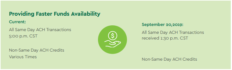 Providing faster funds availability, current vs. September 20, 2019