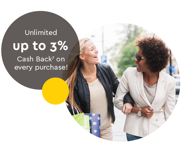 Up to 3% Cash Back(7) on every purchase.