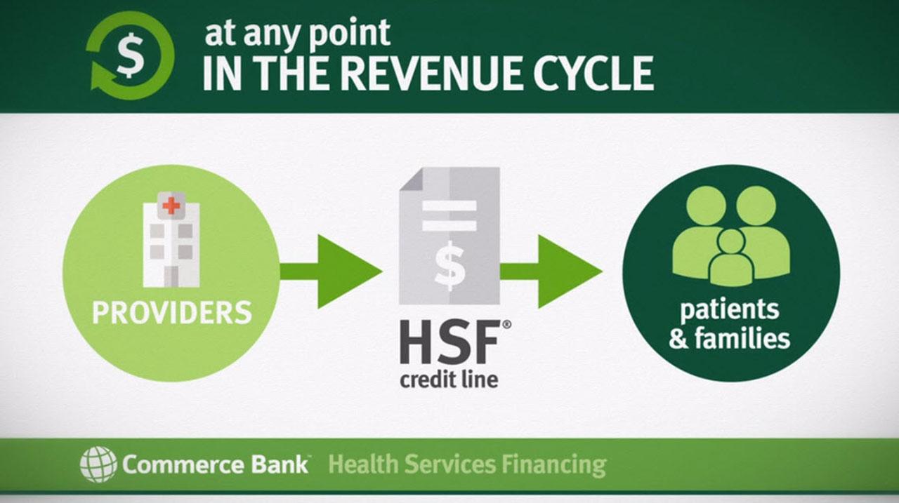 Hsf Loans
