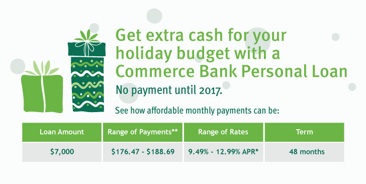 Get extra cash for your holiday budget with a Commerce Bank Personal Loan. No payment untill 2017.